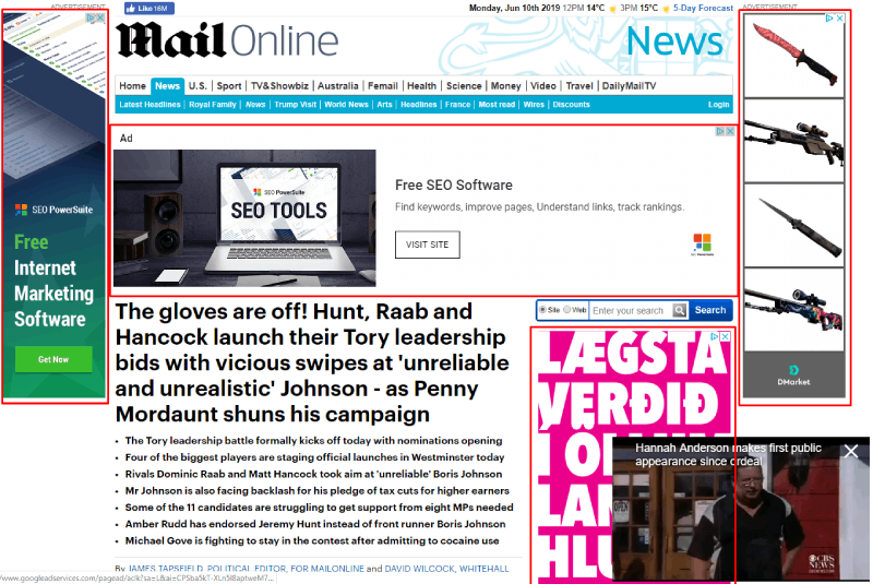Dailymail ads above the fold