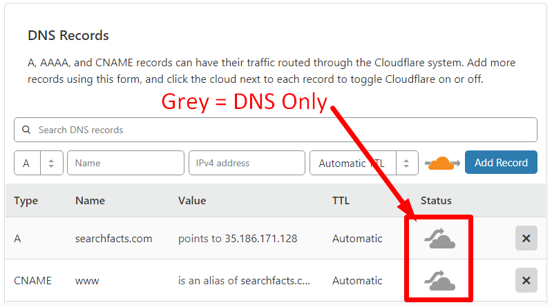 Cloudflare dns only