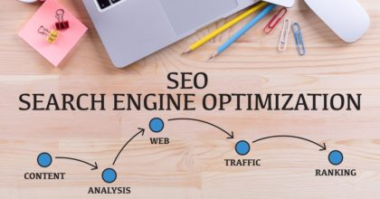 The 7 Most Important Types of SEO Techniques