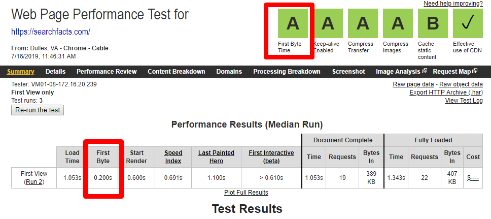 Webpagetest ttfb results