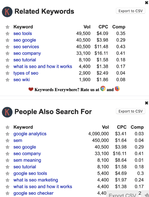 Related keywords and people also search for